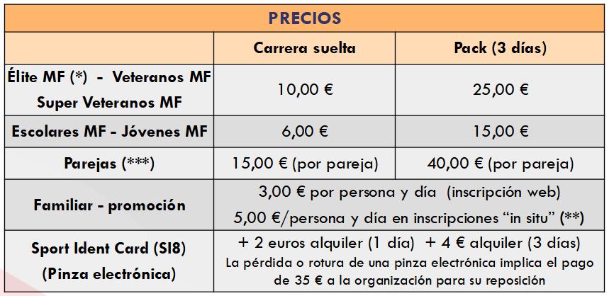 LPA City Race - precios